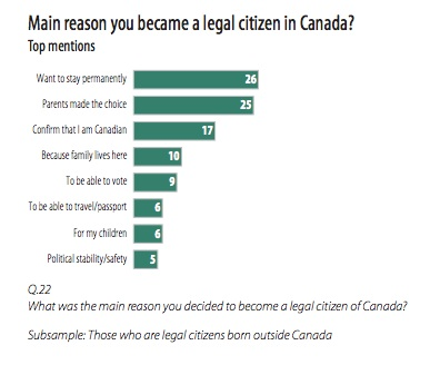 why became legal citizen