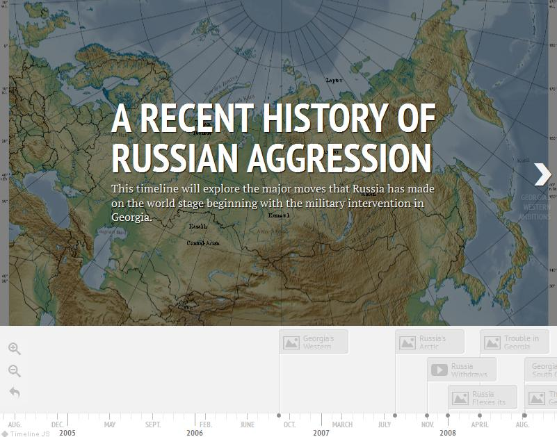 Timeline of Russian Aggression – NAOC