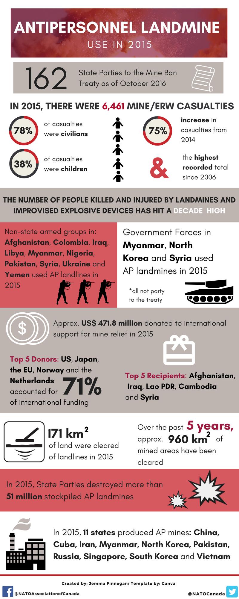 ap-landmine-infograph-2