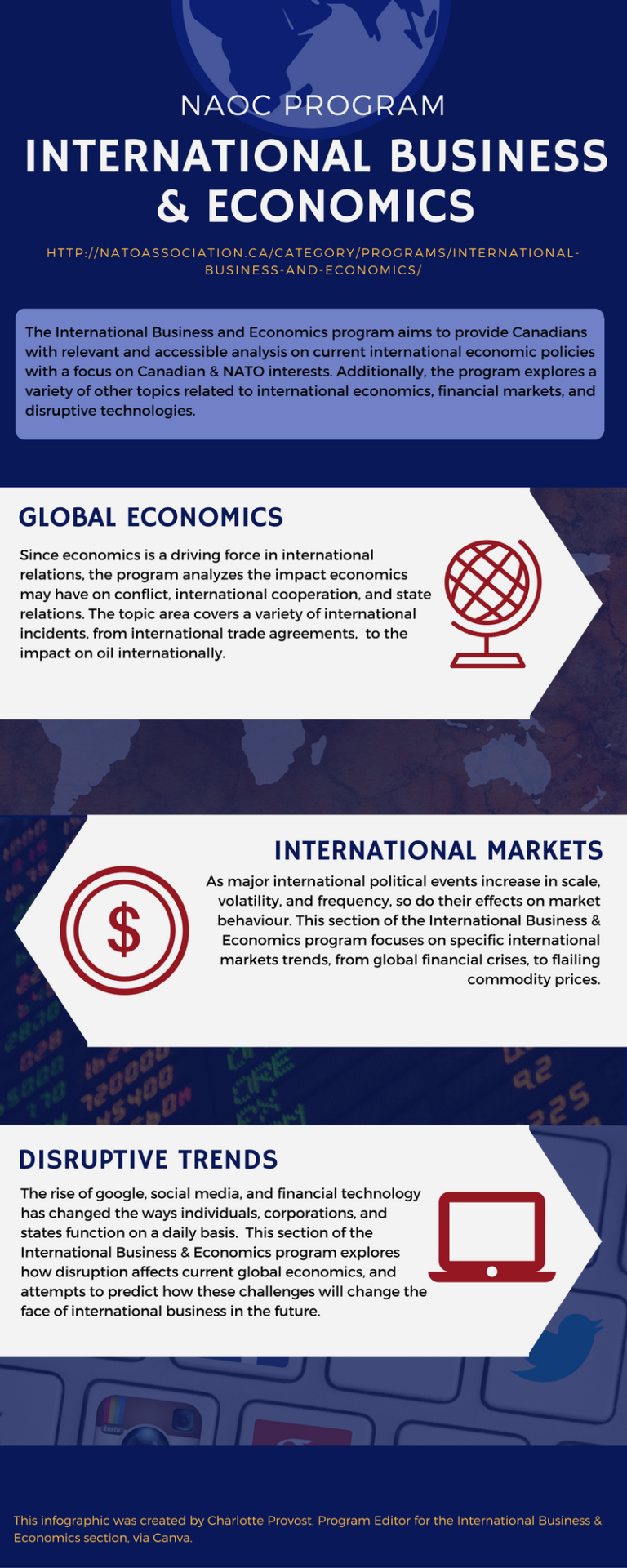 political forces in international business Start studying international business political, and technological _____ is the chance that political forces may change a country's business environment in.